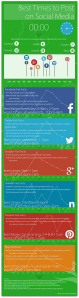 When_to_Post_to_Social_Media_Infographic - Infographic by fannit.com